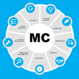 مدیریت طرح و مهندسی (MC)